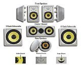 Acoustic Audio HD725 7.2 Home Theater Speaker System (White)