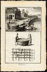 11 Antique Prints-DRAPERIE-CLOTH MAKING-WORKSHOP-TOOL-Diderot-Defehrt-1751