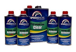 SpeedoKote SMR-130/85 – Automotive Clear Coat Fast Dry 2K Urethane, 4:1 Gallon Clearcoat Kit with Slow Activator