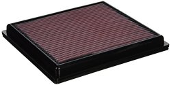 K&N 33-2443 High Performance Replacement Air Filter for 2010 Lexus RX350 3.5L V6