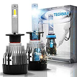 TECHMAX Mini H1 LED Headlight Bulb,60W 10000Lm 4700Lux 6500K Cool White IP65 Extremely Bright 30mm Heatsink Base CREE Chips Conversion Kit of 2