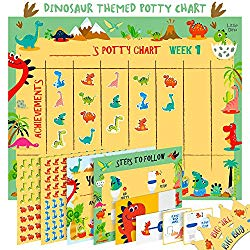 Potty Training Chart for Toddlers – Dinosaur Design – Sticker Chart, 4 Week Reward Chart, Certificate, Instruction Booklet and More – for Boys and Girls
