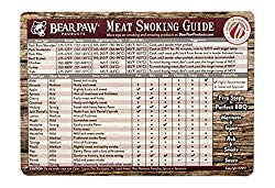 Bear Paws Meat Smoking Guide Magnet – Quick Reference Smoking Chart – Wood Chips – Wood Pellets – Time and Temperature
